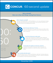 Concur Expense Reports by 60 Second Update 5 Updates From Concur Concur