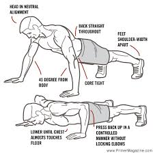 Bench Press Lock Elbows 8 Common Errors In 8 Common Exercises Album On Imgur