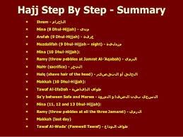 hajj steps hajj step by step