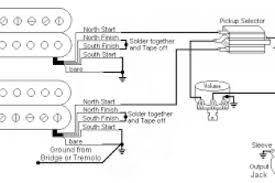guitar wiring diagram 2 humbucker 1 volume wiring diagram