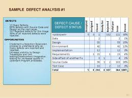 it quality testing and the defect management process