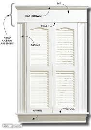 Parts Of An Exterior Door Simple Window Trim And Door Trim Door Trims Window And Doors