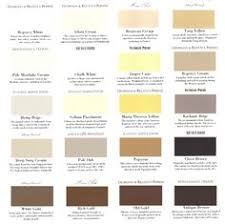 image result for parker paint waterside colored moldings