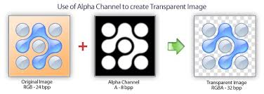 create a transparent image with alpha channel tutorial
