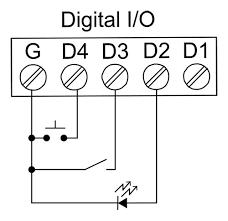Secondary Unit Sku Pdw30 Sna Precision Digital