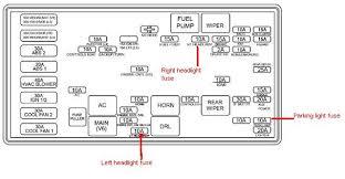 2002 saturn l300 fuse box saturn wiring diagrams for diy car repairs