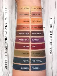 jeffree star androgyny palette dupes with makeup geek eyeshadows