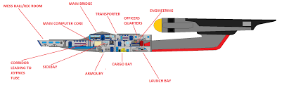 starship class uss franklin deck plan by jimmer2193 on deviantart