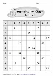multiplication table games 3rd grade multiplication table worksheet 112 multiplication tables and charts
