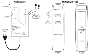 reprogramming your remote control