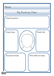 the 25 best feelings chart ideas on pinterest emotion faces