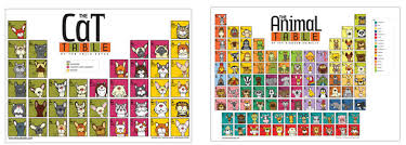 periodic table of dogs new pet deals at fab dog periodic table of the elemutts woof