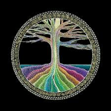 tree of and tree of knowledge together in the third eye chakra