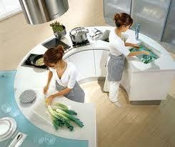 Ergonomic Kitchen Design Ergonomics And Interior Design Human Response And Interior Design