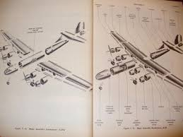 what is the purpose of aircraft maintenance manual the best of