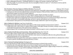 Sample Comprehensive Resume For Nurses Professional Dissertation Ghostwriters Website For Masters Thesis