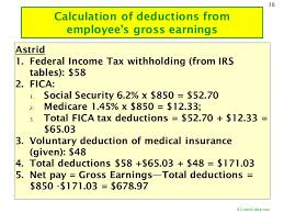 Irs Tax Withholding Tables Coursecolleg Com 1 12 Payroll For Example Wages Payable Fica