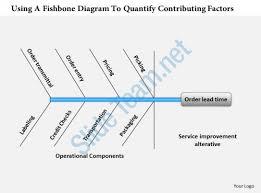 0514 using a fishbone diagram to quantify contributing factors