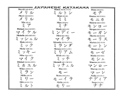 Japanese Designs Japanese Lettering Tattoo Design Tattoo Com