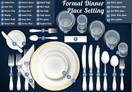 How Do You Set A Table by How To Set A Table Properly Bunch Ideas Of Proper Dining Setting