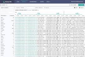 nginx access log analyzer server log parser scalyr