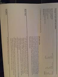 my girlfriend got a letter from irs regarding cp2000 specifical