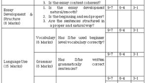 topik beginner writing samples tests 10 20 key to korean