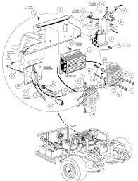 club car engine wiring diagram on club images free download