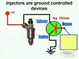 injector circuit u0026 wiring diagram youtube