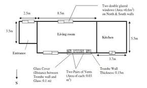 Baths Of Caracalla Floor Plan Engineeringrome Time Tested Applications Of Solar Energy In Rome