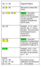 algebra worksheets for simplifying the equation algebra