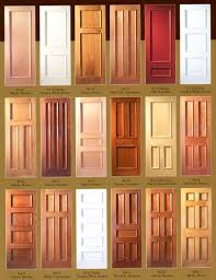 Interior Door Styles For Homes by It U0027s All In The Details Interior Doors Part 1 Panel Interior