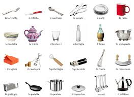 Meme Pronunciation Audio - cooking tools italian words list with audio and exercises visit