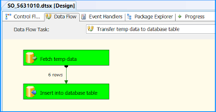 how to create temp table in sql how to create a temporary table in ssis control flow task and then