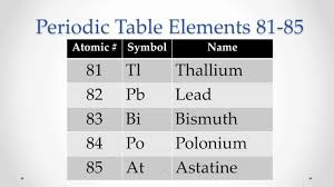 Astatine Periodic Table Periodic Table Elements 81 85 Memorize Repeat Youtube