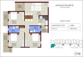 sankalp magnum apartments jp nagar mysore