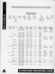 porsche 911 912 930 1965 1989 engine identification