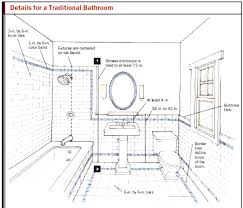 designing a small bathroom best small bathroom design layouts best design 5639
