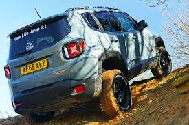 anvil jeep renegade sport jeep renegade