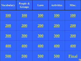 usage guidelines for jeopardy powerpoint game game setup right now