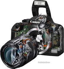 Digital Photography Cs 178 Digital Photography