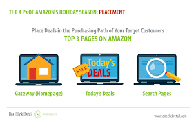 amazon black friday deal page one click retail u2013 the 4 ps of amazon u0027s holiday season