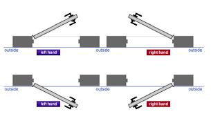 French Door Latch Options - door hardware 101 your guide to purchasing door hardware