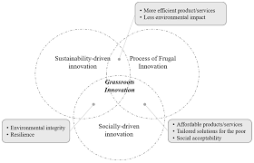 sustainability free full text crafting sustainable development