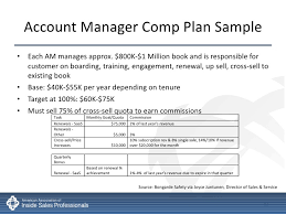 sales plan example plan example global sales u0026 marketing business