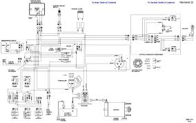 polaris predator 500 wiring diagram blonton com