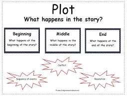 retelling a story worksheet best of 1 2 3 teach with me reading