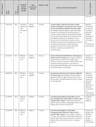 federal register medicare program merit based incentive