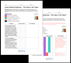 The Blind Owl Sparknotes The Lady Or The Tiger Summary U0026 Analysis From Litcharts The