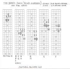 Blind Guardian Tabs Mis Clases De Guitarra En Alicante Y Online My Guitar Lessons In